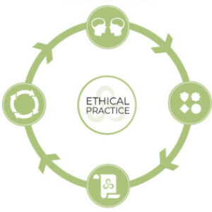 Discussion Room logo of Ethical Practice in Early Care and Learning